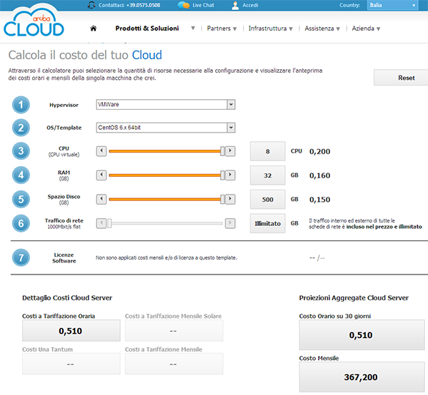 aruba-cloud-preventivo
