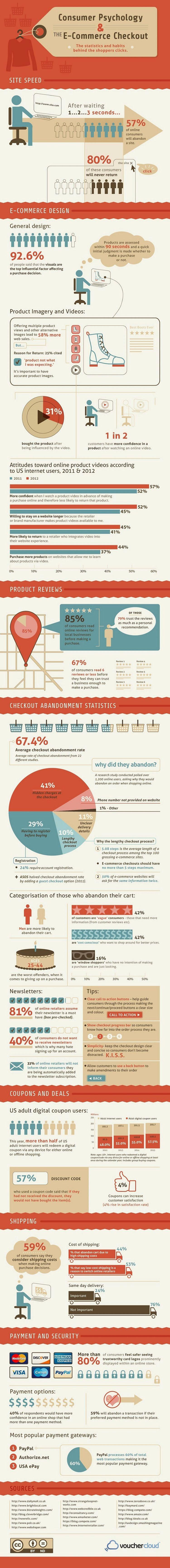 e-commerce-psicologia-consumatore