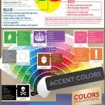 La psicologia del colore nella comunicazione. Un'interessante infografica.