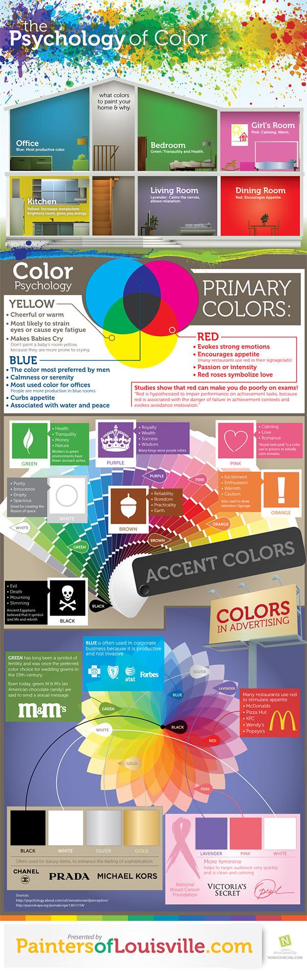 infografica-psicologia-colore